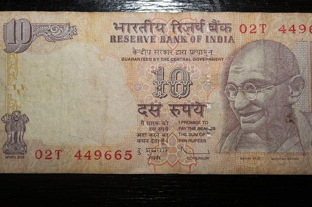 indická papírová měna